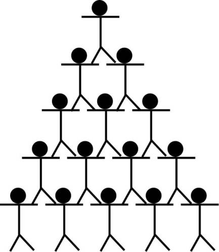 Hierarchy – the difference between order and chaos.